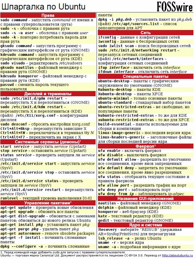 Команды для настройки Ubuntu из консоли